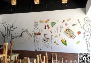 烧烤店手绘